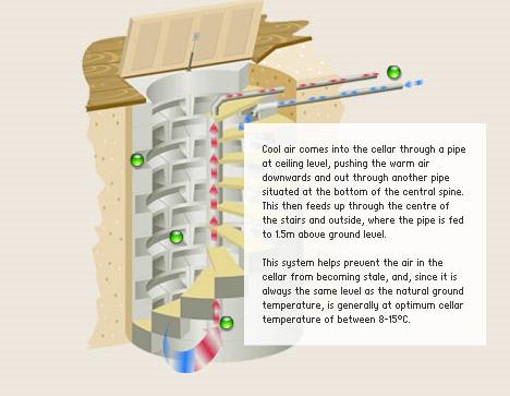 Spiral Wine Cellar Diagram Drawing Part 27