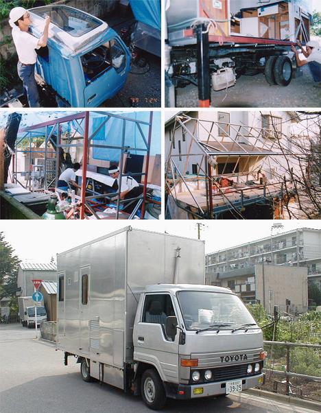 Diy Mobile Camper Construction