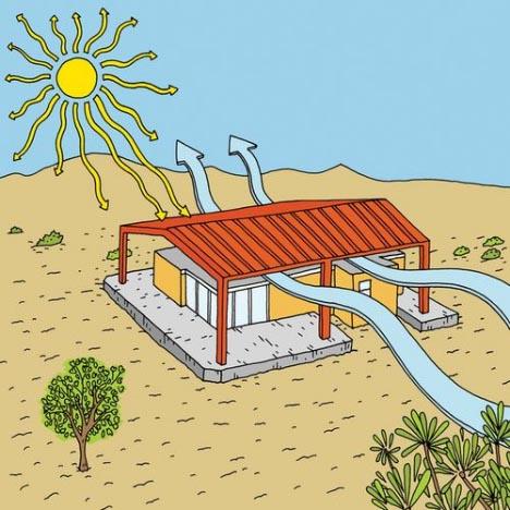 Simple modern green desert dream house design for Desert home designs