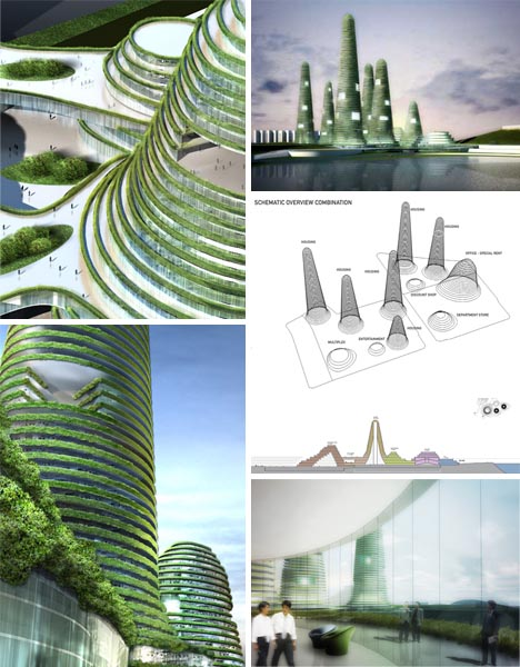 future green city