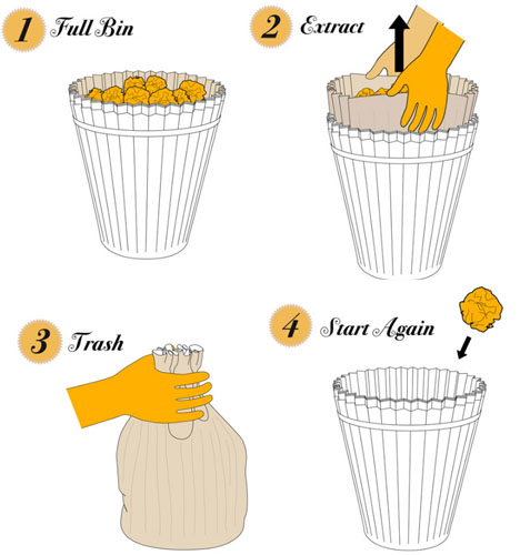 trash bin paper reusable