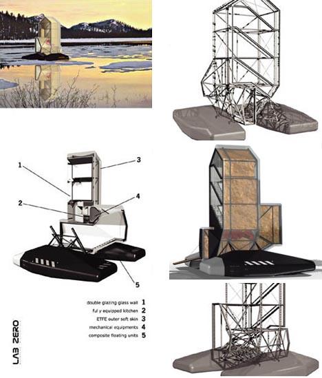 Organic + Nomadic = Green Floating Home Design Idea