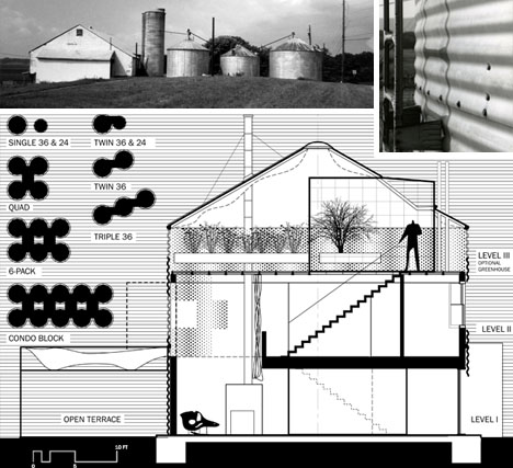 House in a Can: Prefab Metal Off-the-Shelf Grain Silo Homes