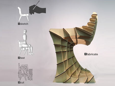Laser printed furniture draw it in 2d then build it in 3d for 3d sketch program