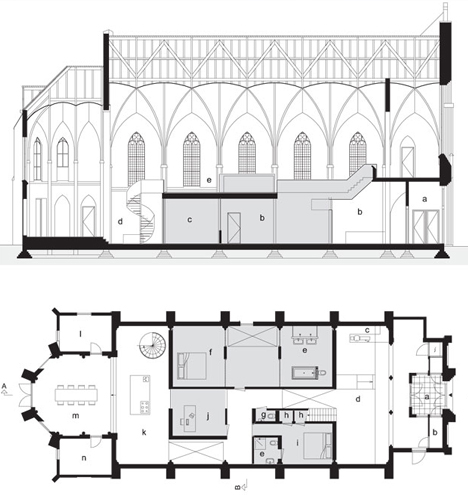 House of worship old stone church hides brand new home for Church blueprints and floor plans