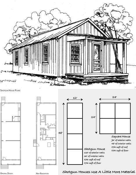 Shotgun style historic small plan homes have no hallways for Small shack plans