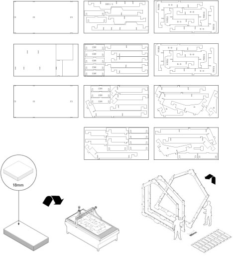 Wikihouse Design Download Print Build A Prefab Home