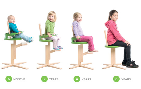 Adjustable Highchair Grows With Kids from Infant to Tween