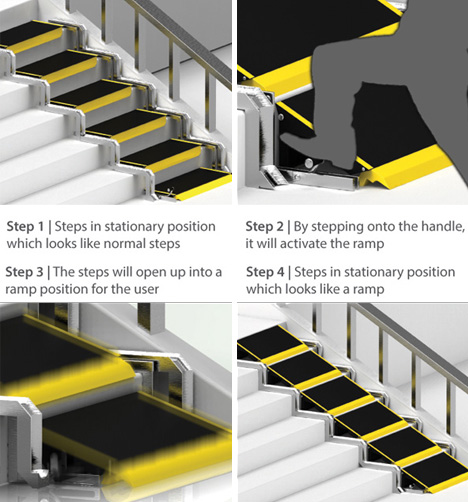 Stairs Convert To A Ramp On Demand Designs Amp Ideas On Dornob