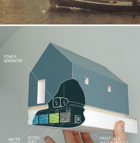 House boats for Minimalist house boat