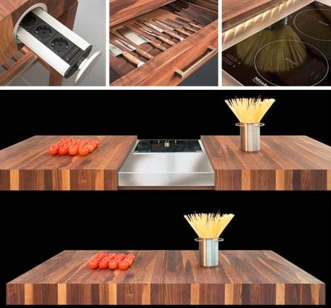 kitchen station useful details