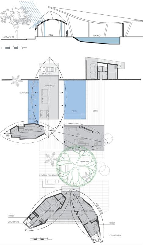 leaf house plans rooms