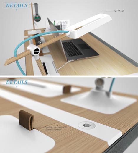 desk details