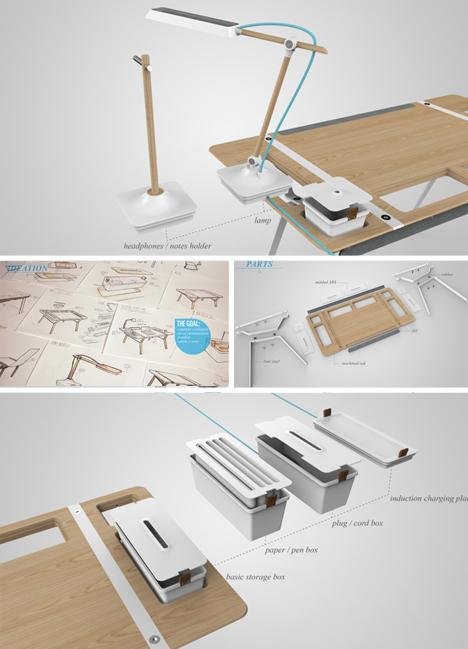 desk system details