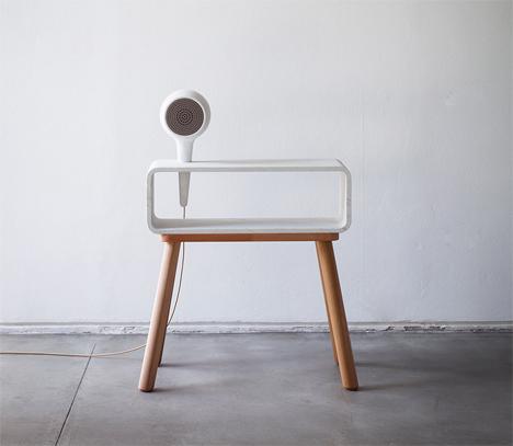 echo table