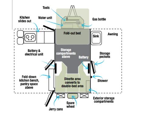 commander s floorplan