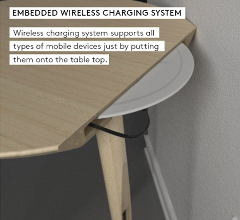 Charging Side Table 5