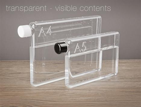 transparent memobottle water bottle
