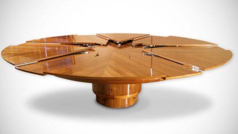 fletcher capstan table 3