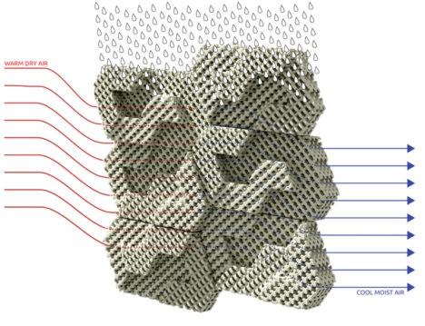 evaporative cooling 3d printed bricks