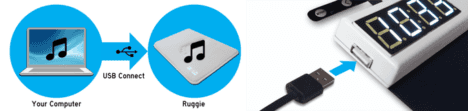 ruggie sound transfer