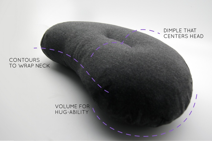 pillow infographic