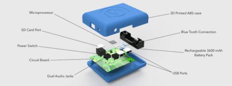 voz box components