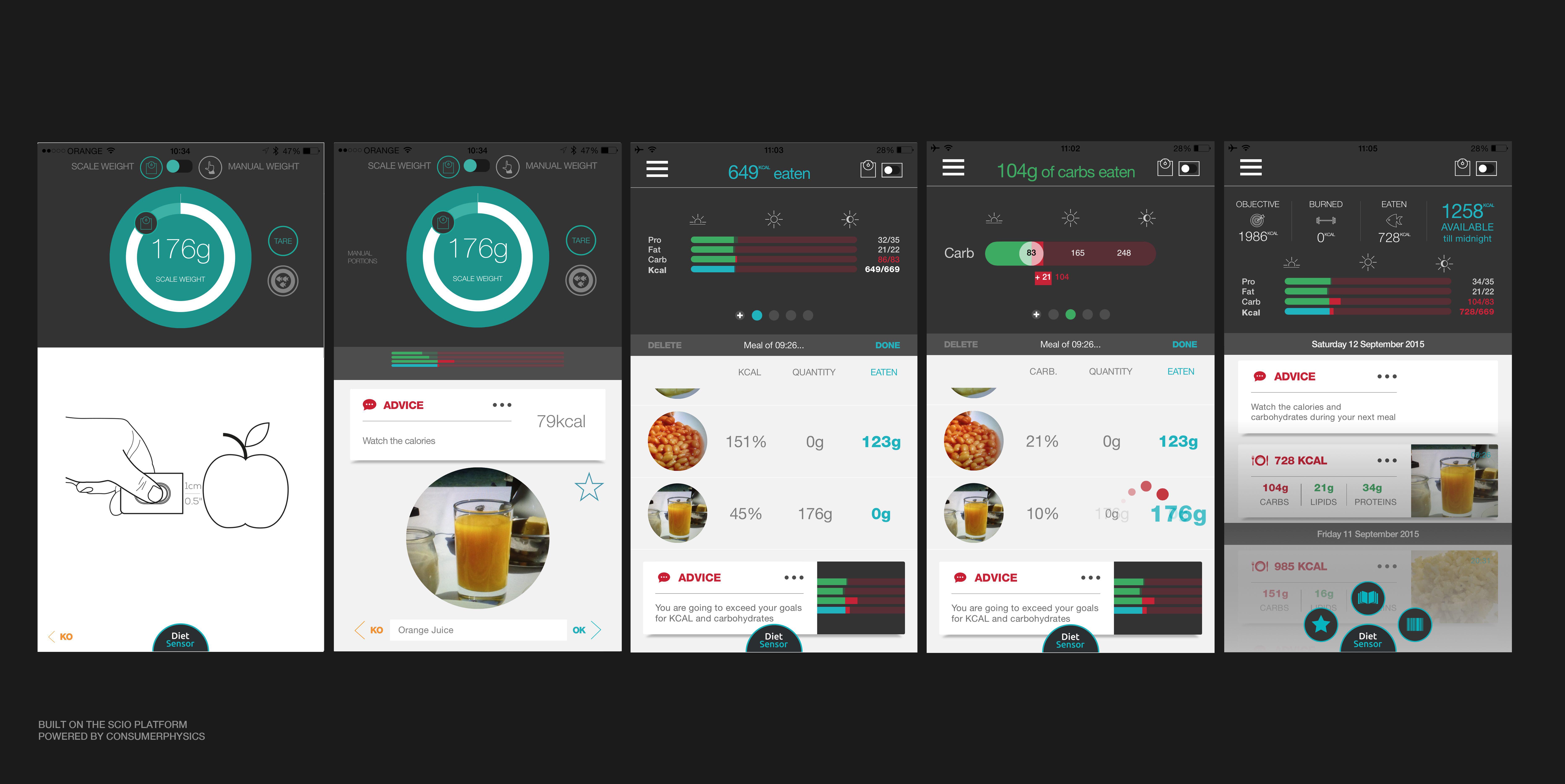 diet sensor smartphone app