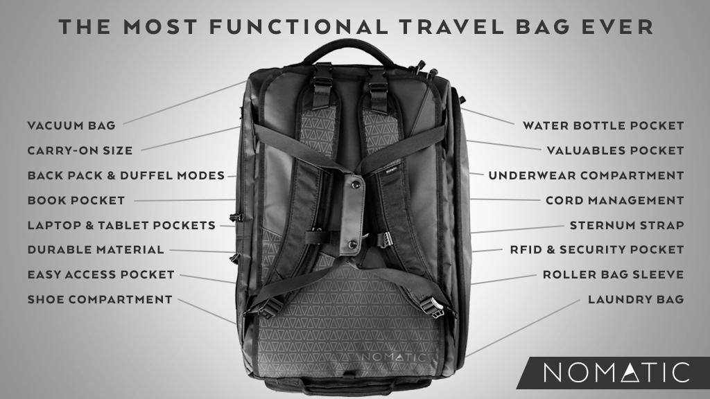 Nomatic bag features