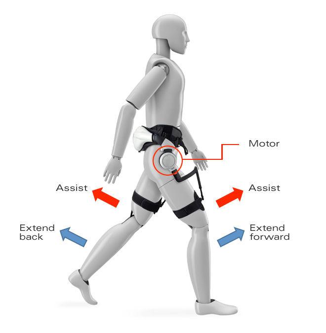 honda walking assist diagram