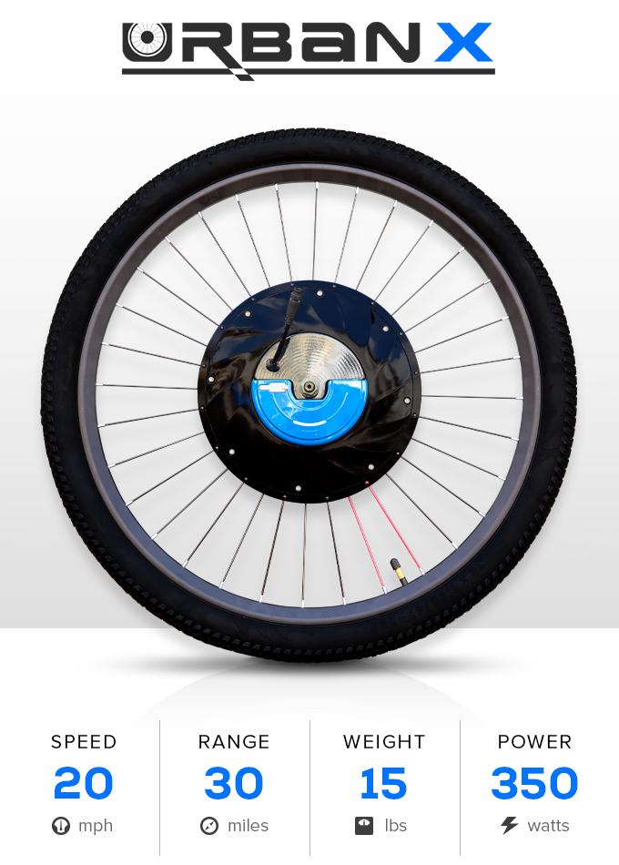 UrbanX Bike Wheel Stats