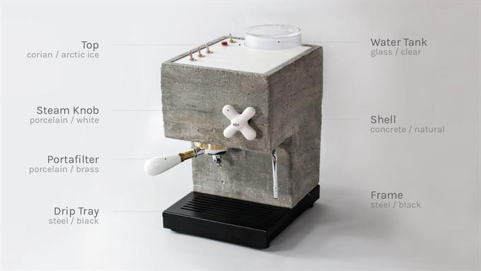AnZa Espresso Machine - Features