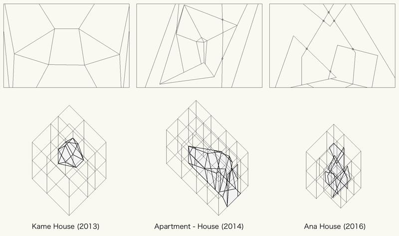 Ana House - Layout