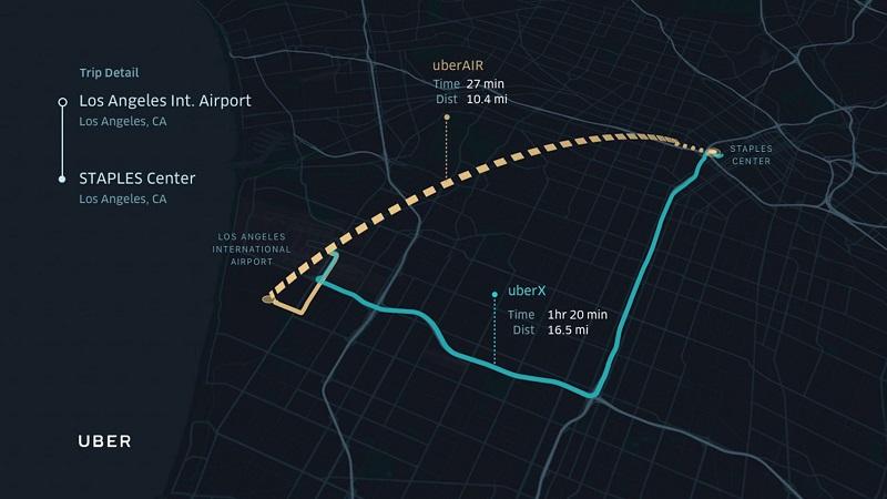 UberAIR - Travel Route