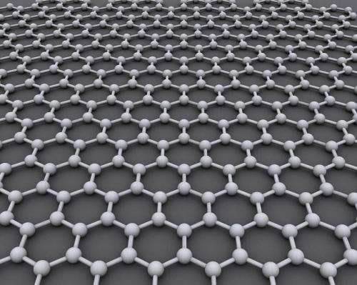 How Graphene Could Change the Face of the Fashion Industry